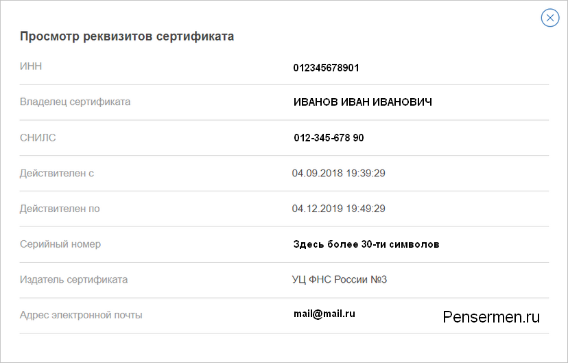 Реквизиты электронной подписи - сертификата